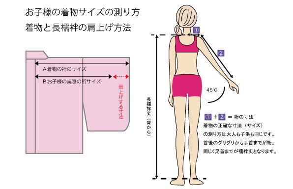 着物の裄(袖幅と肩幅)の長さを測ります